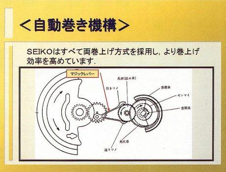 Seiko automatikus felhúzószerkezetének működése